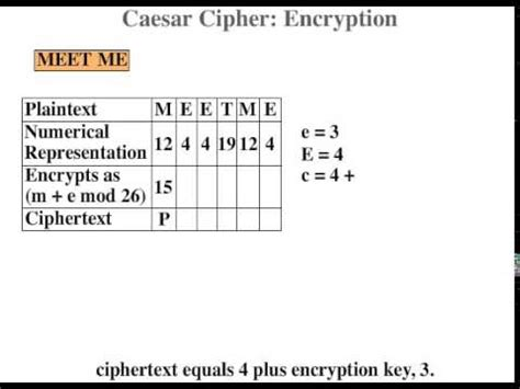 Polyalphabetic Encryption C C Programs And Notes For Mca